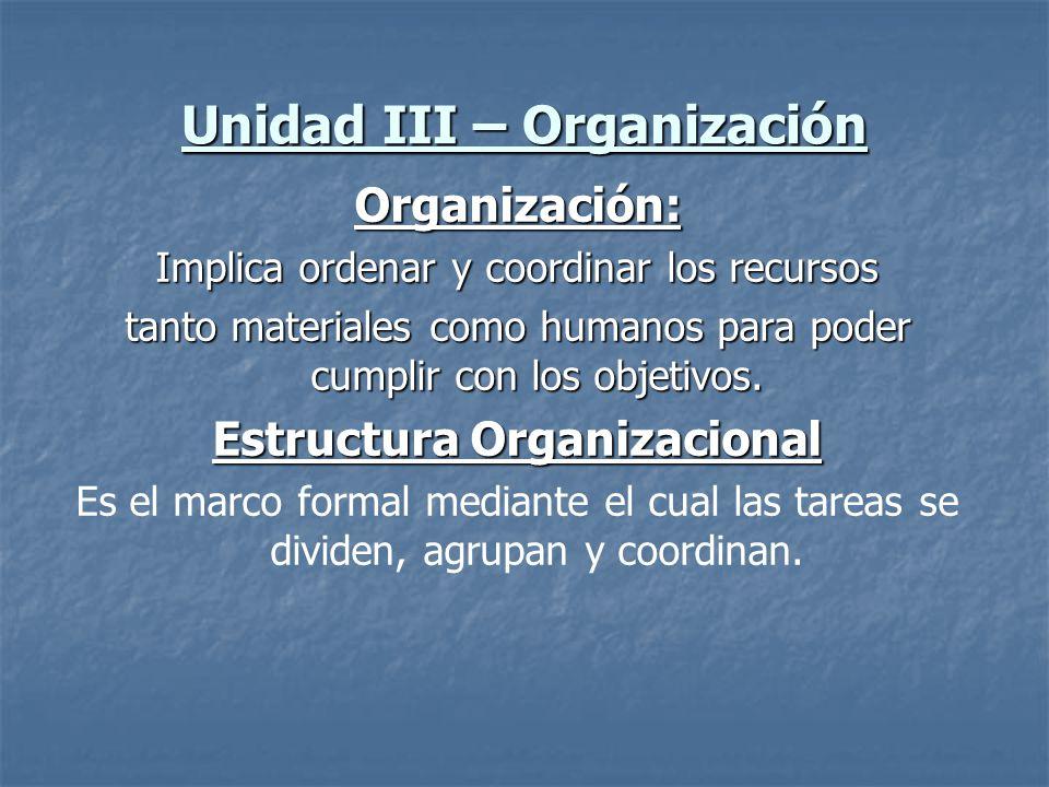 Unidad III – Organización