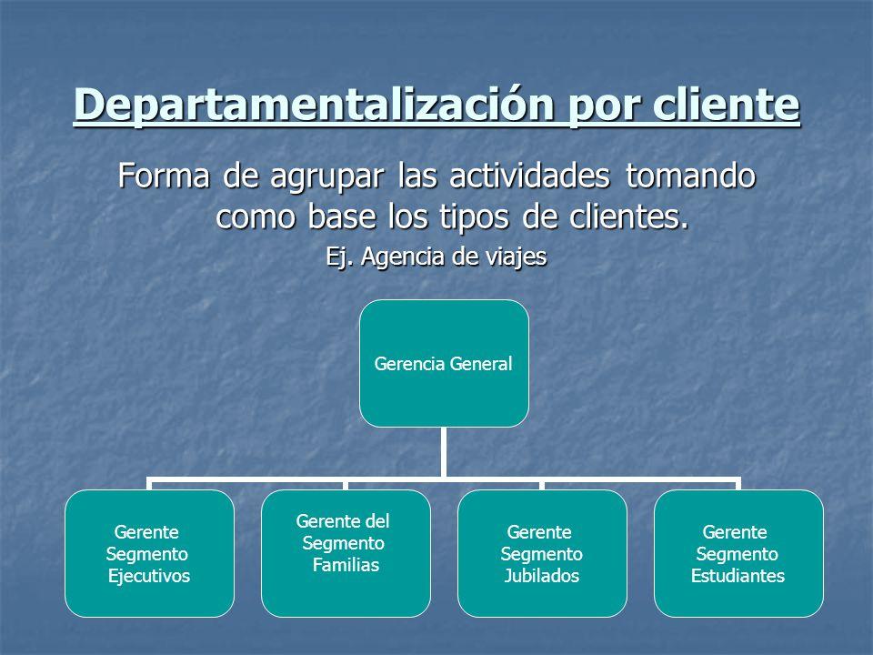 Departamentalización por cliente