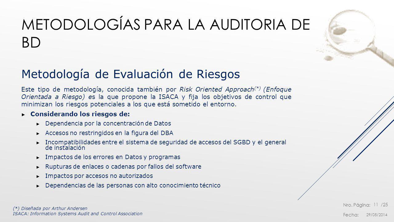 Metodologías para la auditoria de bd
