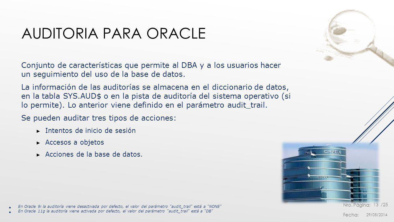 Auditoria para Oracle Conjunto de características que permite al DBA y a los usuarios hacer un seguimiento del uso de la base de datos.