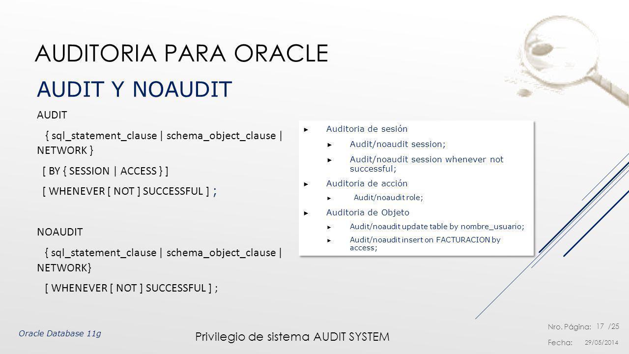 Auditoria para Oracle AUDIT Y NOAUDIT AUDIT