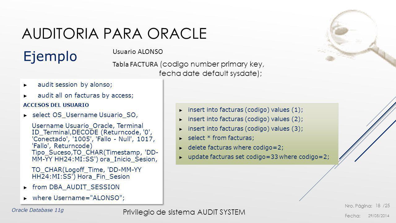 Auditoria para Oracle Ejemplo Usuario ALONSO