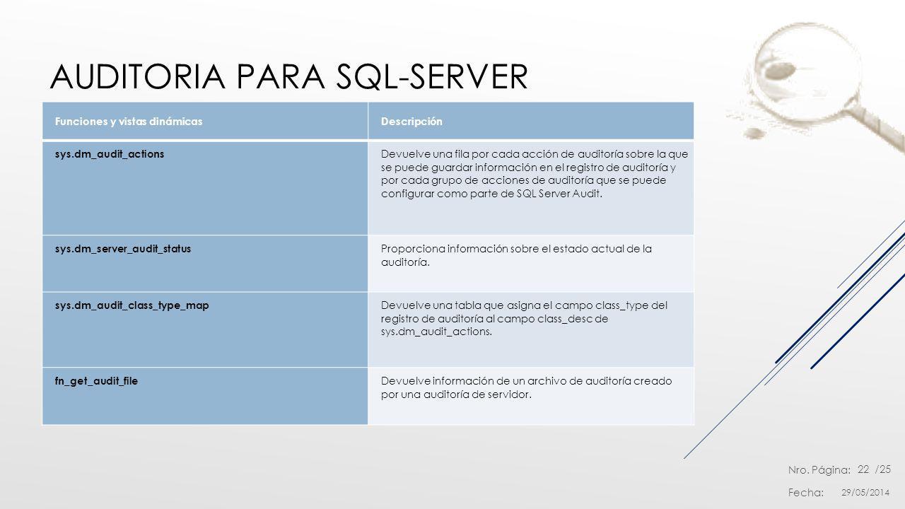 Auditoria para SQL-server