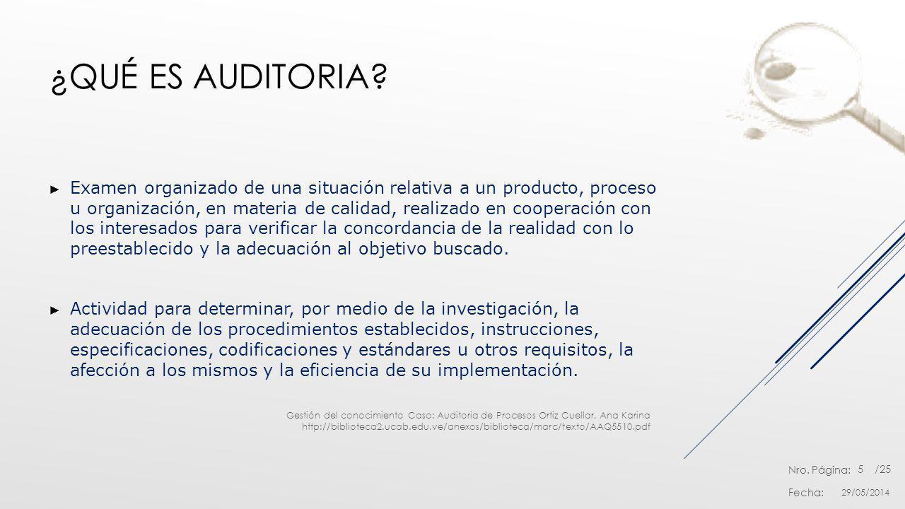 ¿Qué es auditoria