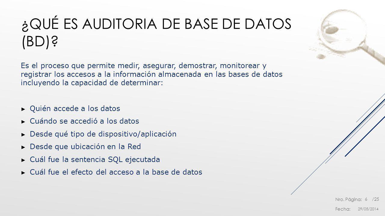¿Qué es auditoria de base de datos (BD)