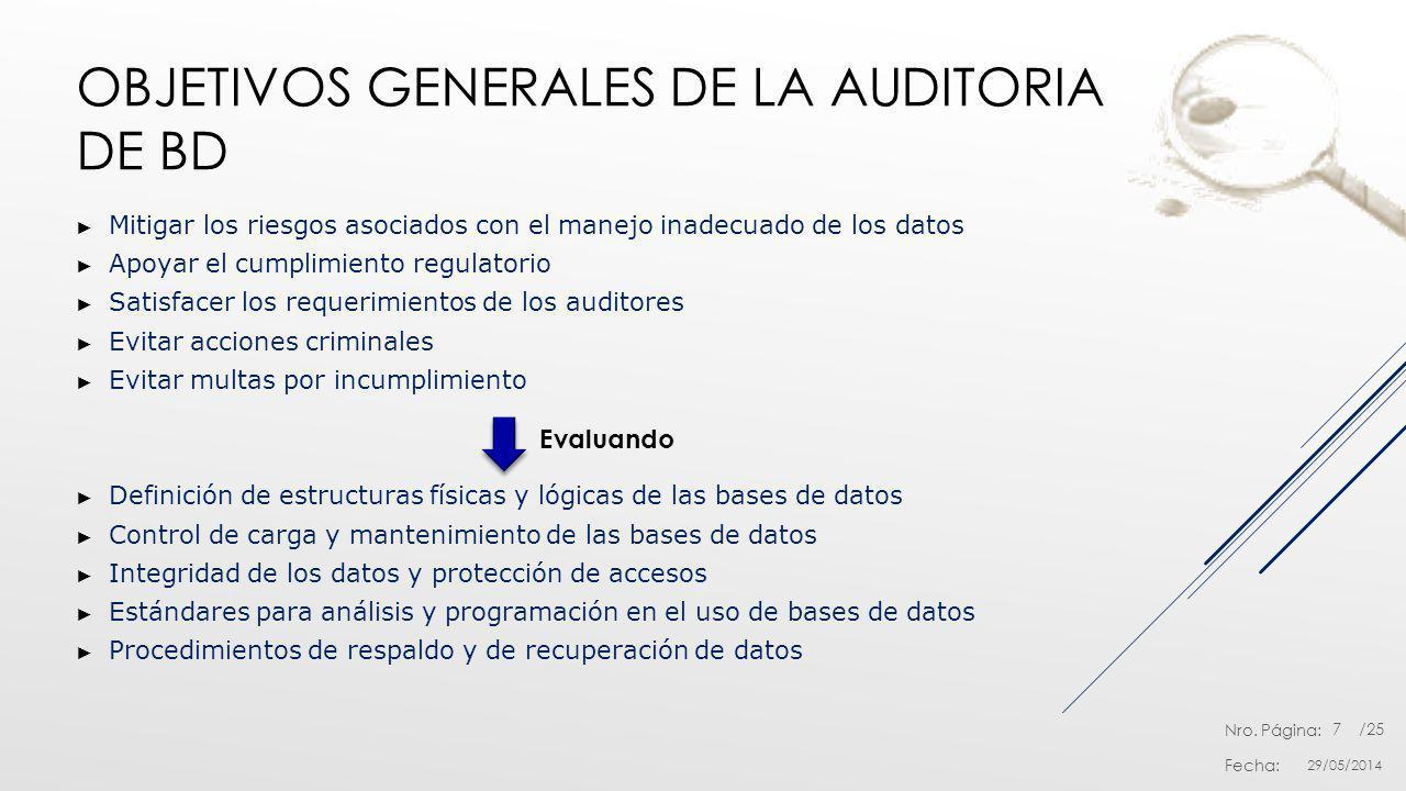Objetivos generales de la auditoria de BD