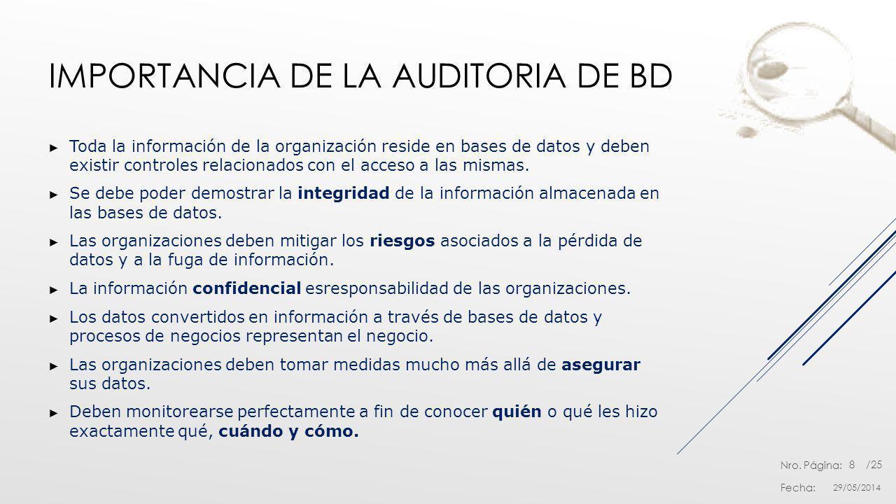 Importancia de la Auditoria de BD