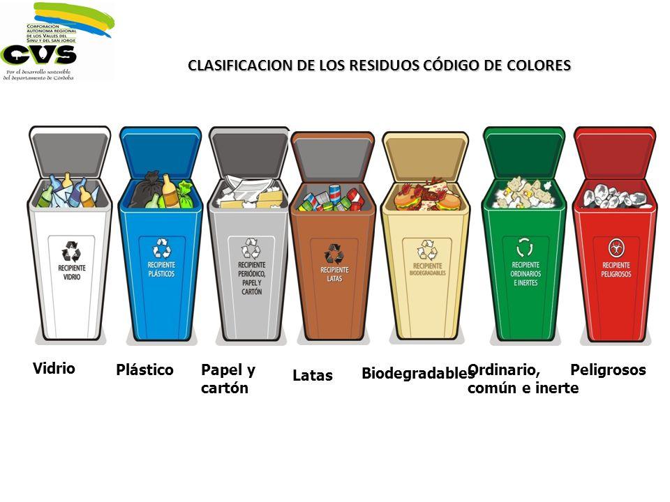 CLASIFICACION DE LOS RESIDUOS CÓDIGO DE COLORES