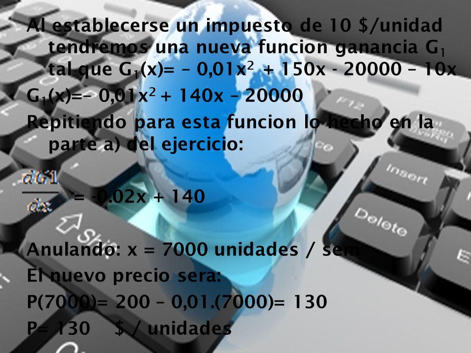 Al establecerse un impuesto de 10 $/unidad tendremos una nueva funcion ganancia G1 tal que G1(x)= – 0,01x2 + 150x - 20000 – 10x G1(x)=– 0,01x2 + 140x – 20000 Repitiendo para esta funcion lo hecho en la parte a) del ejercicio: = -0.02x + 140 Anulando: x = 7000 unidades / sem El nuevo precio sera: P(7000)= 200 – 0,01.(7000)= 130 P= 130 $ / unidades