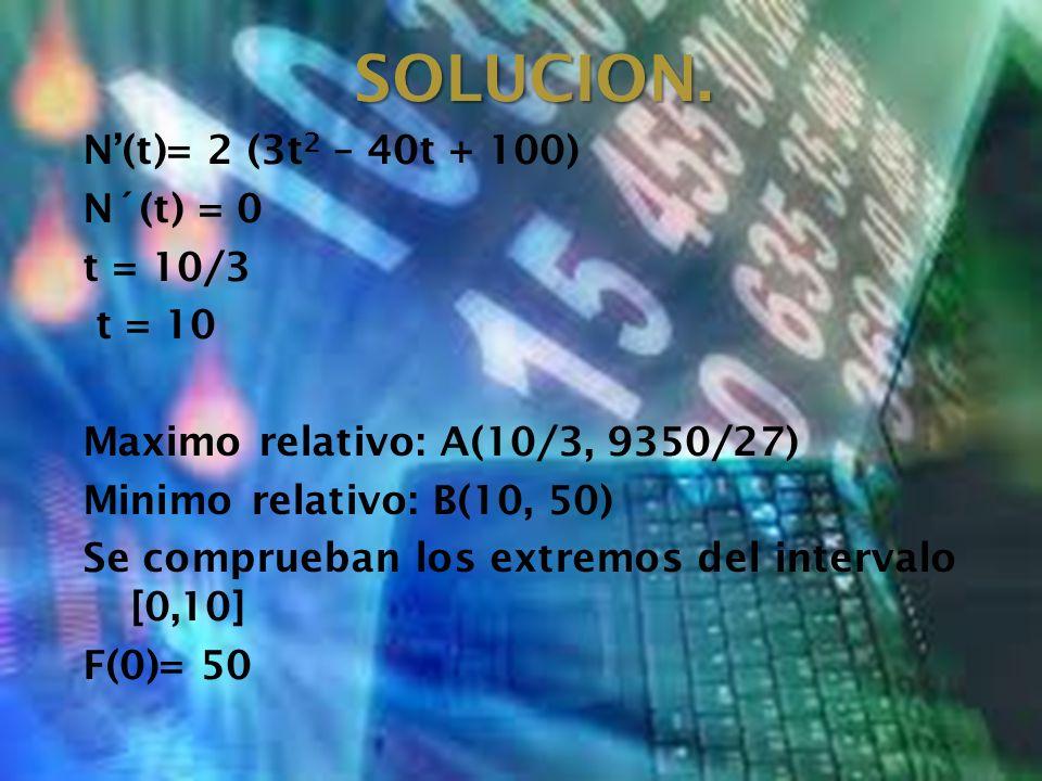 SOLUCION. N'(t)= 2 (3t2 – 40t + 100) N´(t) = 0 t = 10/3 t = 10