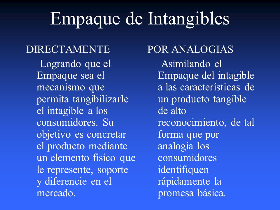 Empaque de Intangibles