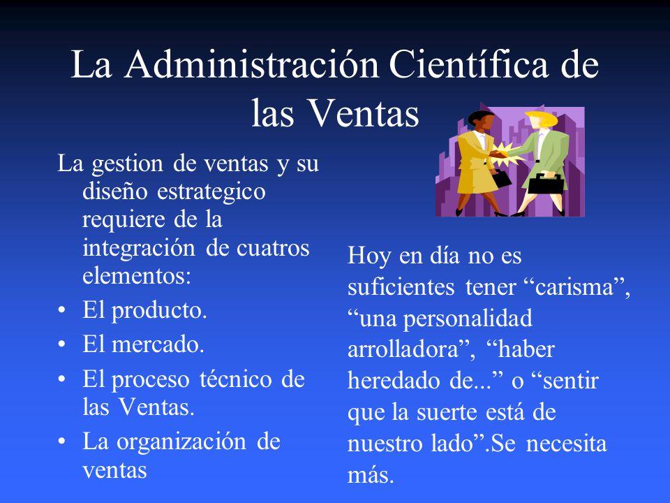 La Administración Científica de las Ventas
