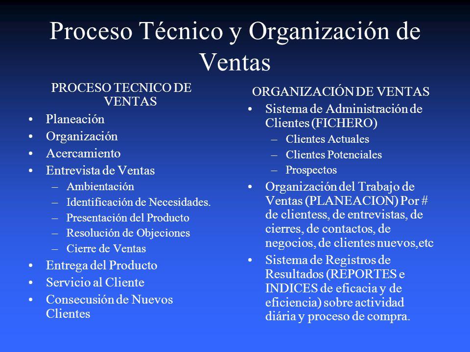 Proceso Técnico y Organización de Ventas