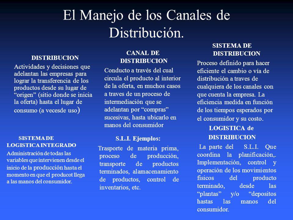 El Manejo de los Canales de Distribución.