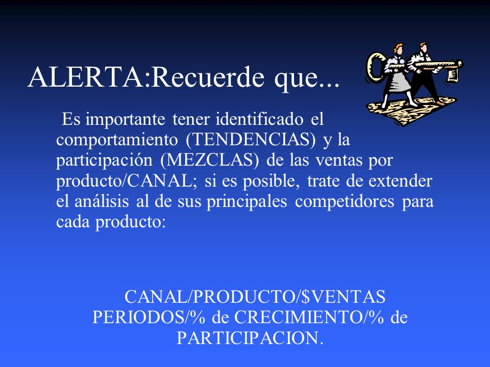 CANAL/PRODUCTO/$VENTAS PERIODOS/% de CRECIMIENTO/% de PARTICIPACION.