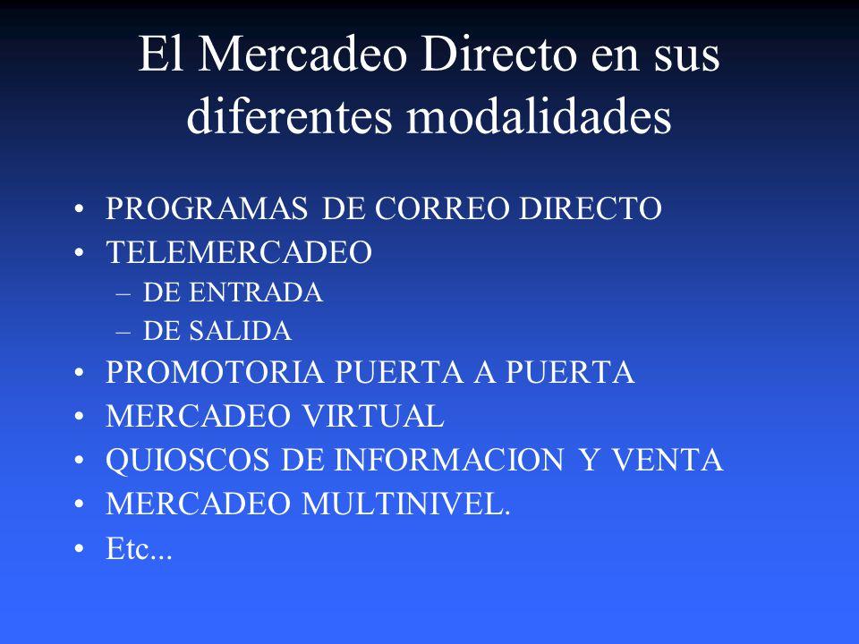 El Mercadeo Directo en sus diferentes modalidades