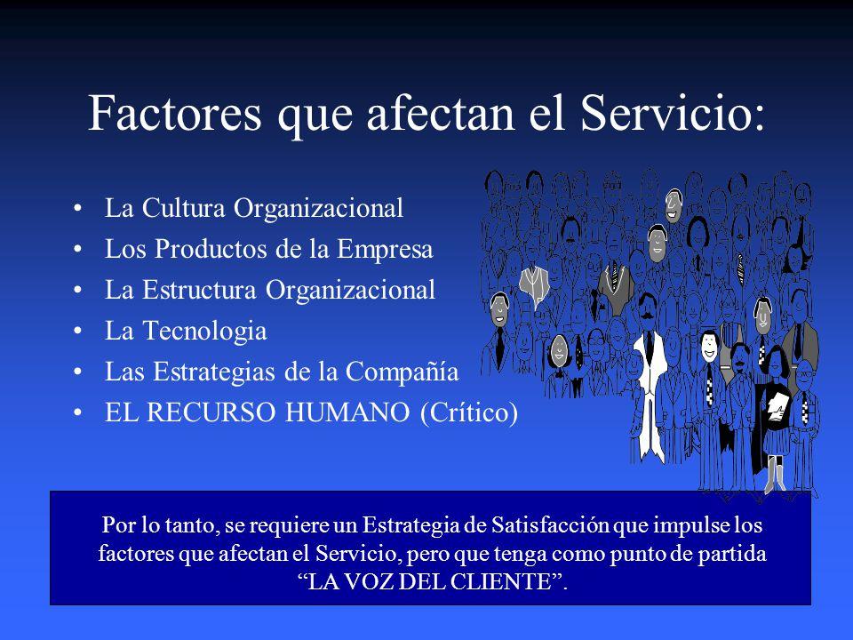Factores que afectan el Servicio: