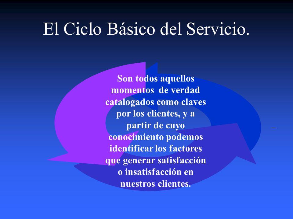 El Ciclo Básico del Servicio.
