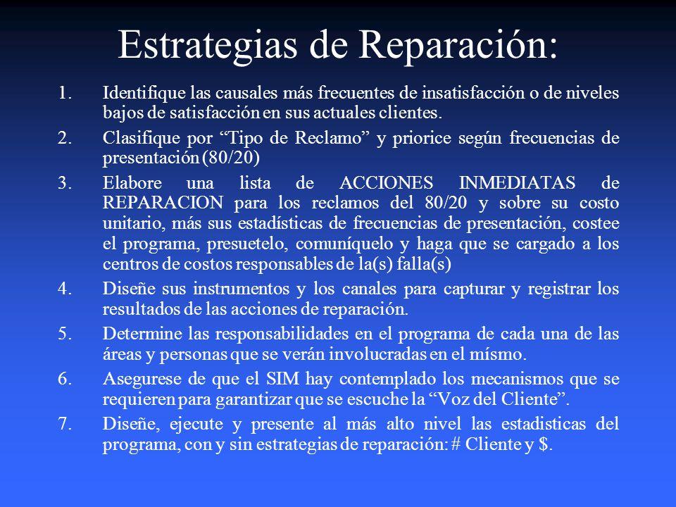 Estrategias de Reparación:
