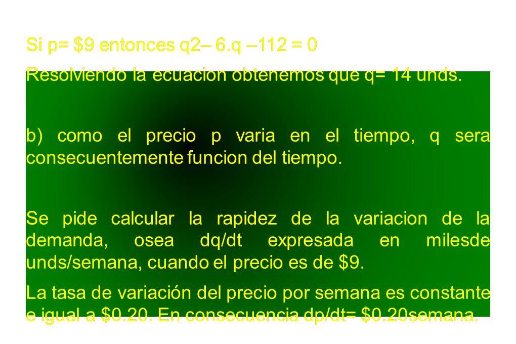 Si p= $9 entonces q2– 6.q –112 = 0 Resolviendo la ecuacion obtenemos que q= 14 unds.