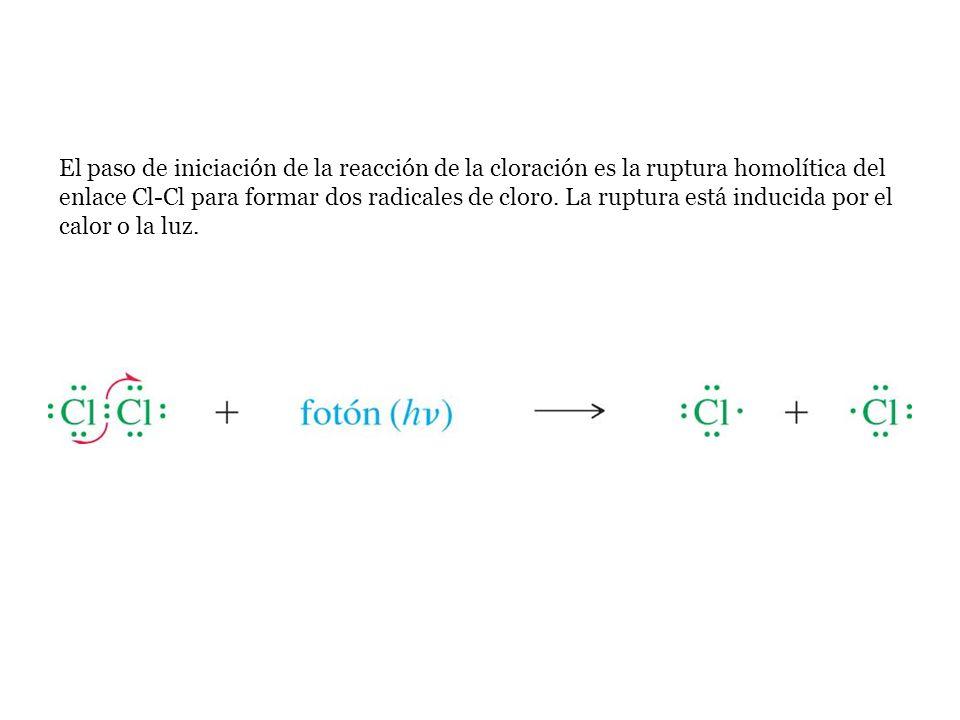 El paso de iniciación de la reacción de la cloración es la ruptura homolítica del enlace Cl-Cl para formar dos radicales de cloro.