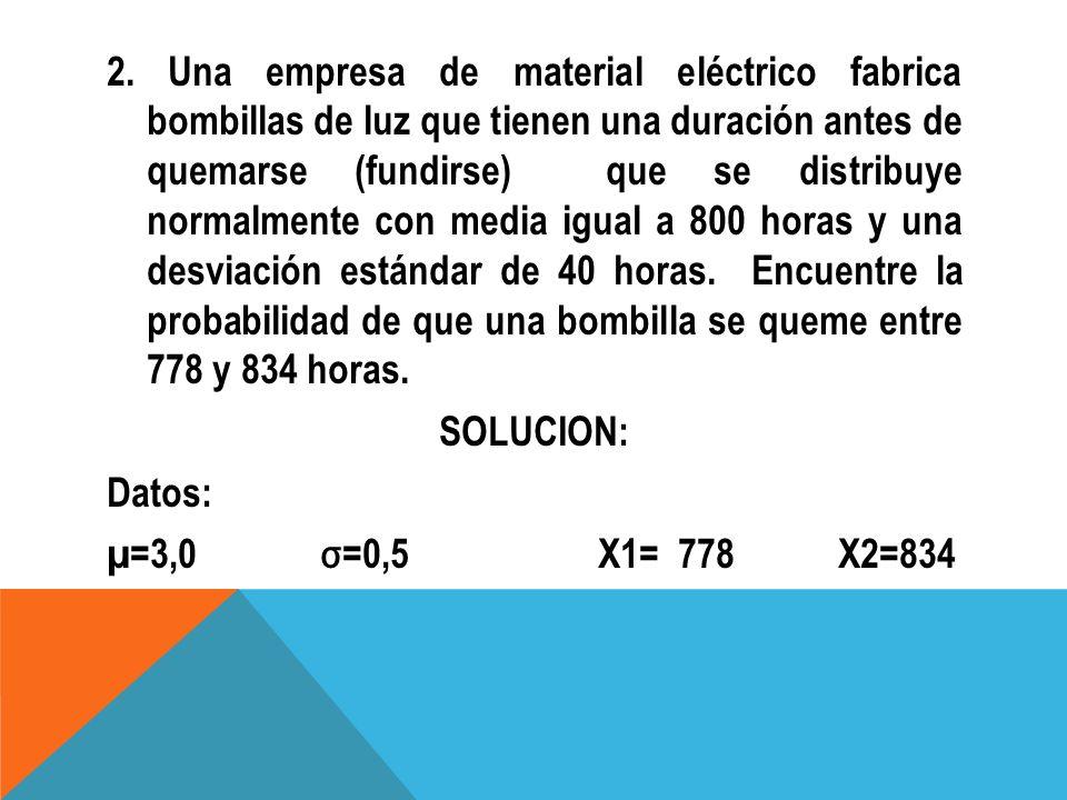 Ejercicios de probabilidad utilizando distribucion normal for Cuantos lumenes tiene una bombilla de 60w