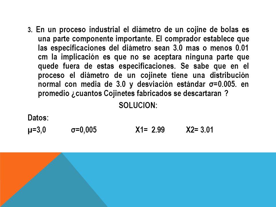 SOLUCION: Datos: µ=3,0 σ=0,005 X1= 2.99 X2= 3.01