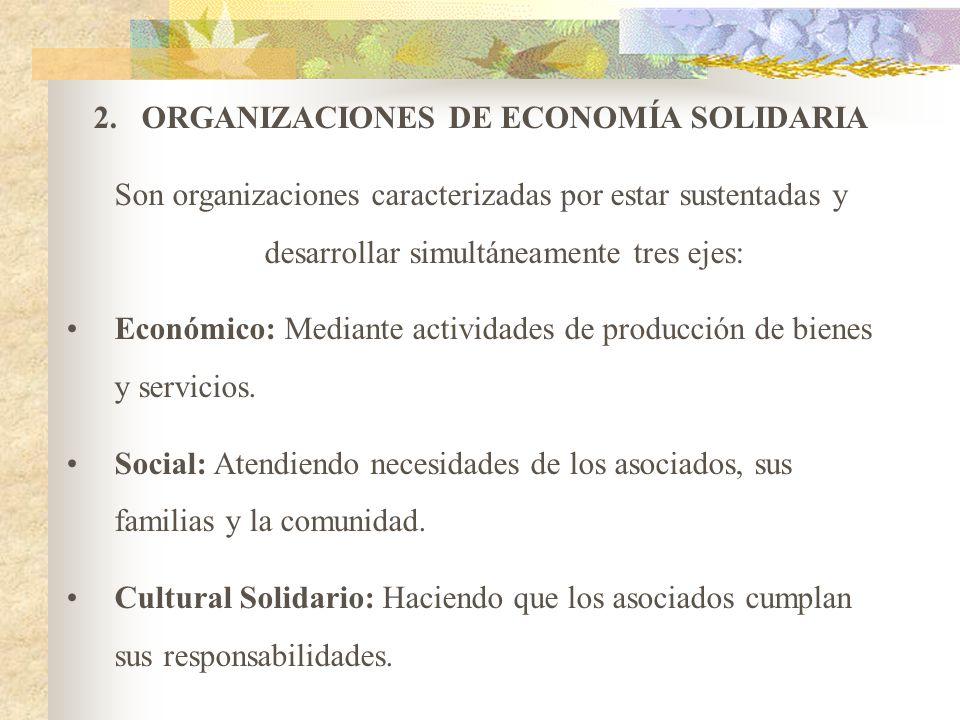 ORGANIZACIONES DE ECONOMÍA SOLIDARIA