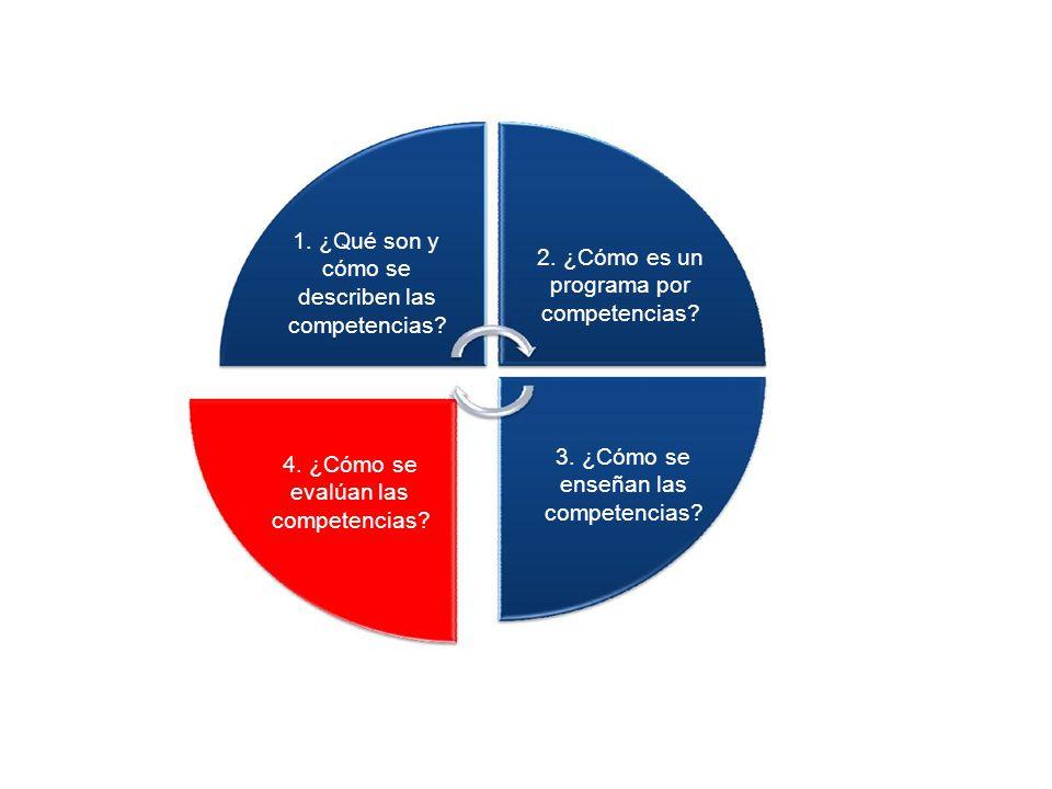 1. ¿Qué son y cómo se. describen las. competencias 2. ¿Cómo es un. programa por. competencias