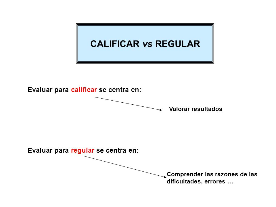 CALIFICAR vs REGULAR Evaluar para calificar se centra en: