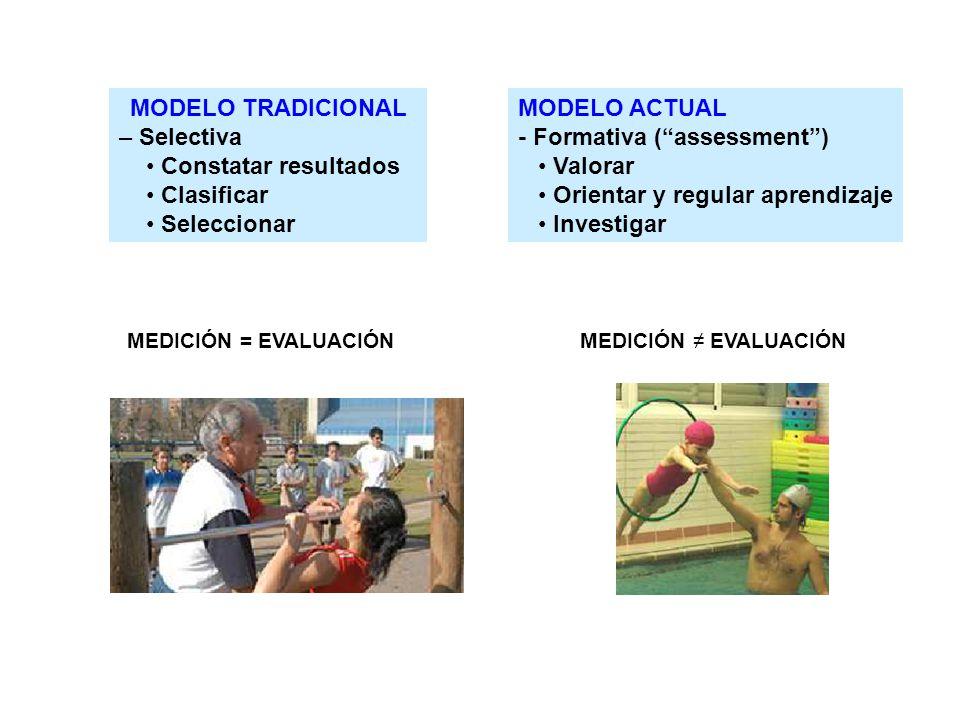 • Constatar resultados • Clasificar • Seleccionar MODELO ACTUAL