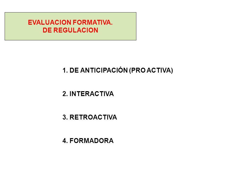 EVALUACION FORMATIVA. DE REGULACION. 1. DE ANTICIPACIÓN (PRO ACTIVA) 2. INTERACTIVA. 3. RETROACTIVA.