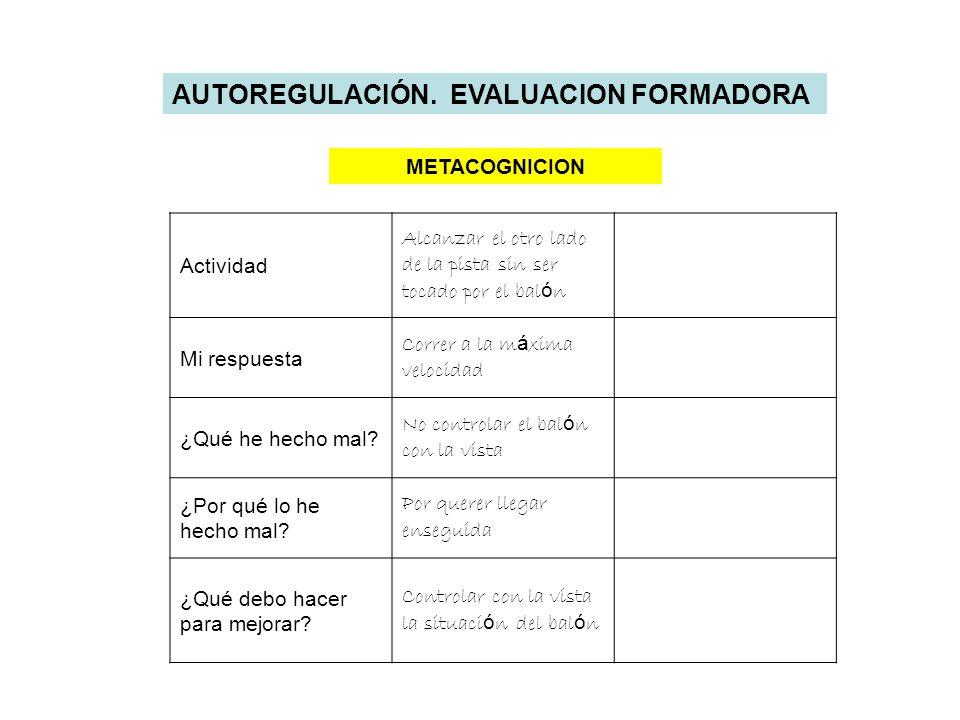 AUTOREGULACIÓN. EVALUACION FORMADORA