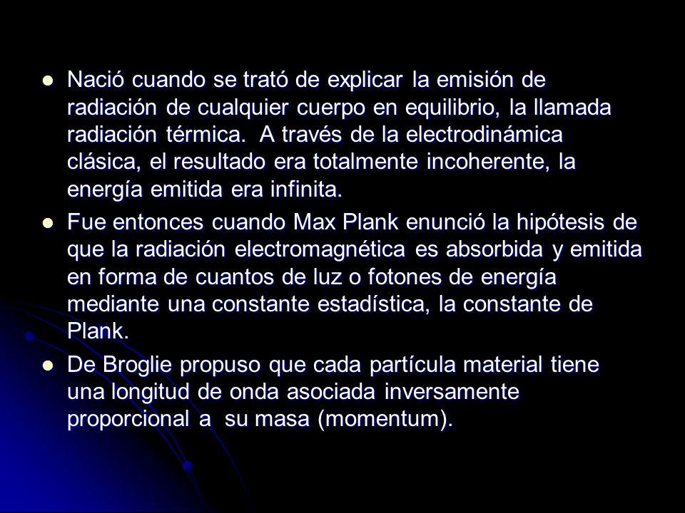Nació cuando se trató de explicar la emisión de radiación de cualquier cuerpo en equilibrio, la llamada radiación térmica. A través de la electrodinámica clásica, el resultado era totalmente incoherente, la energía emitida era infinita.