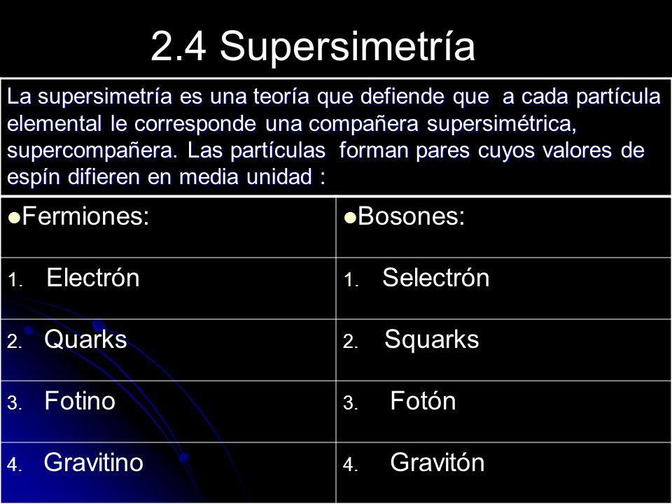 2.4 Supersimetría Fermiones: Bosones: Electrón Selectrón