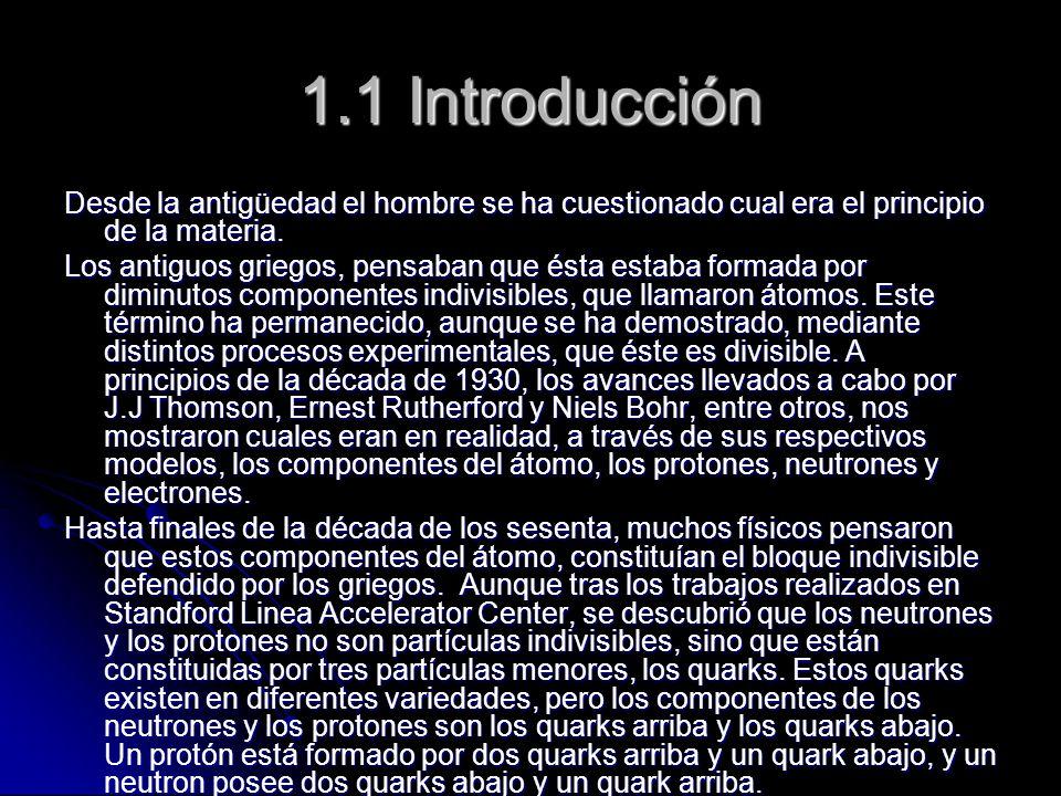 1.1 Introducción Desde la antigüedad el hombre se ha cuestionado cual era el principio de la materia.