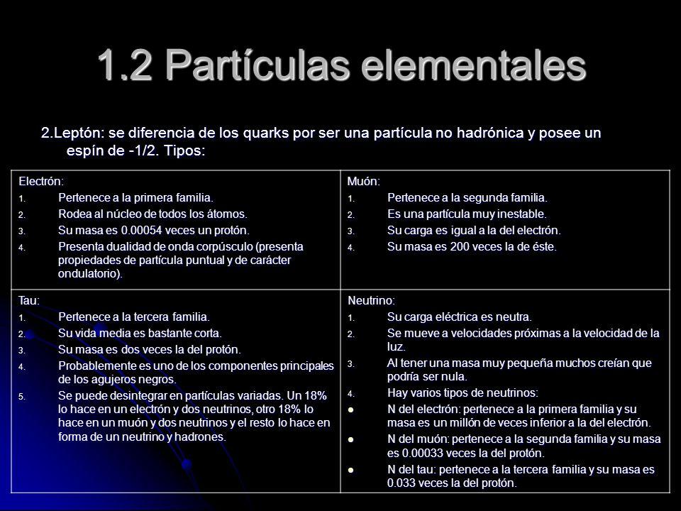 1.2 Partículas elementales