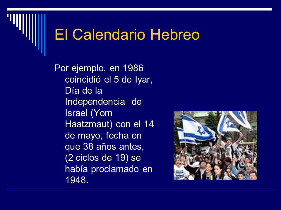 El Calendario Hebreo