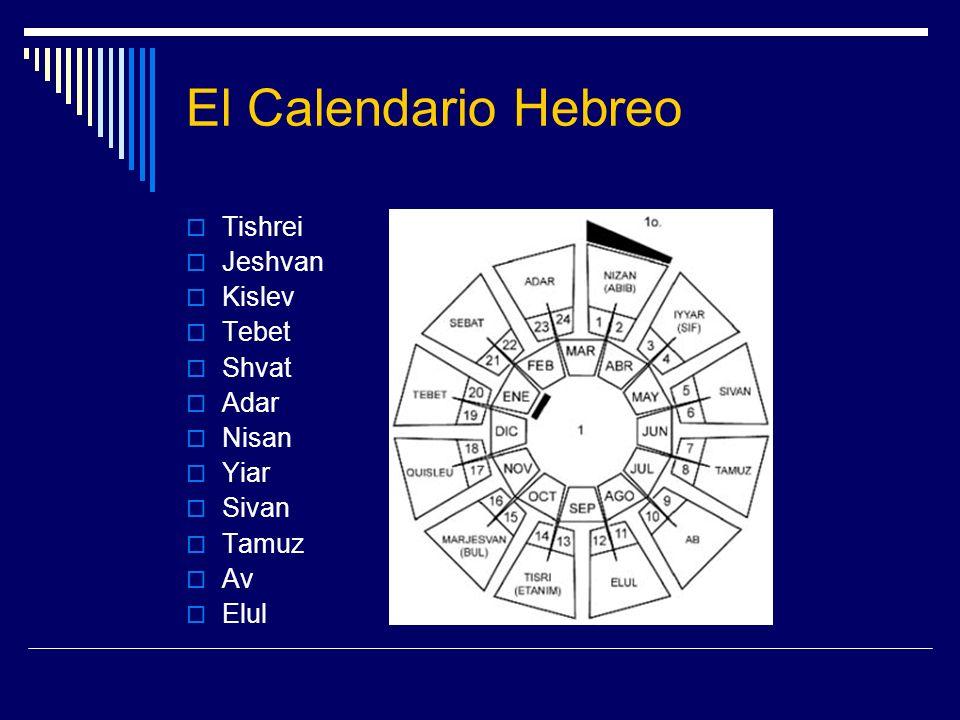 El Calendario Hebreo Tishrei Jeshvan Kislev Tebet Shvat Adar Nisan
