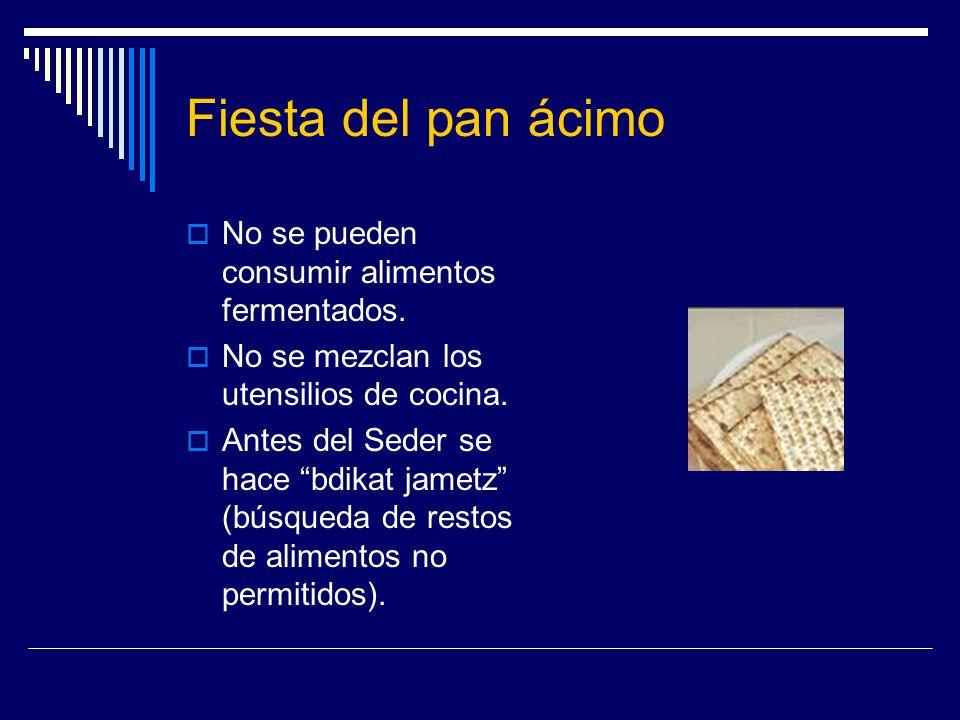 Fiesta del pan ácimo No se pueden consumir alimentos fermentados.