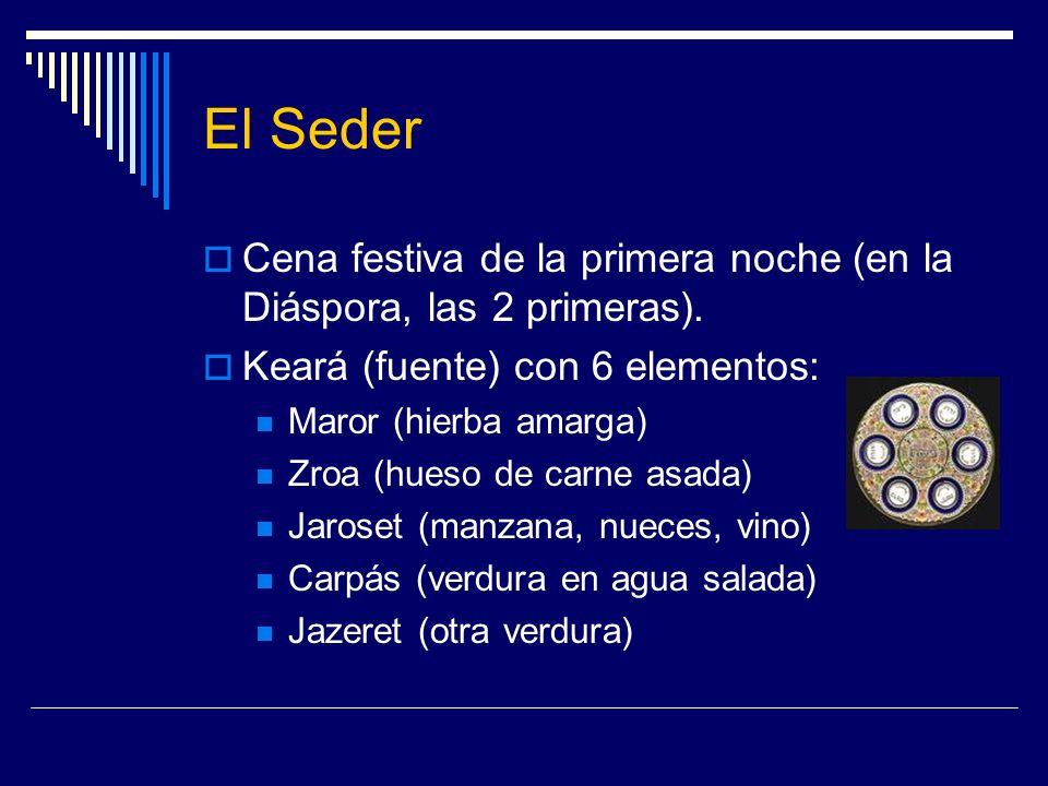 El SederCena festiva de la primera noche (en la Diáspora, las 2 primeras). Keará (fuente) con 6 elementos: