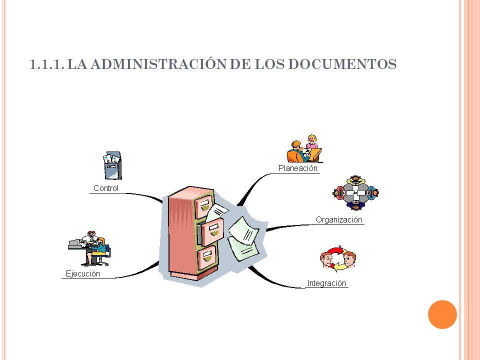 1.1.1. LA ADMINISTRACIÓN DE LOS DOCUMENTOS