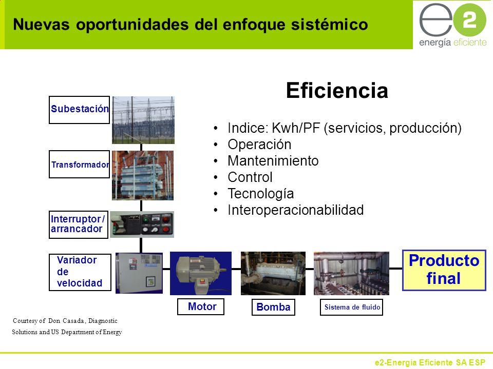 Nuevas oportunidades del enfoque sistémico