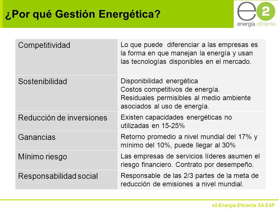 ¿Por qué Gestión Energética