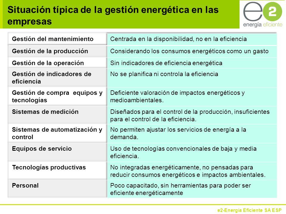 Situación típica de la gestión energética en las empresas