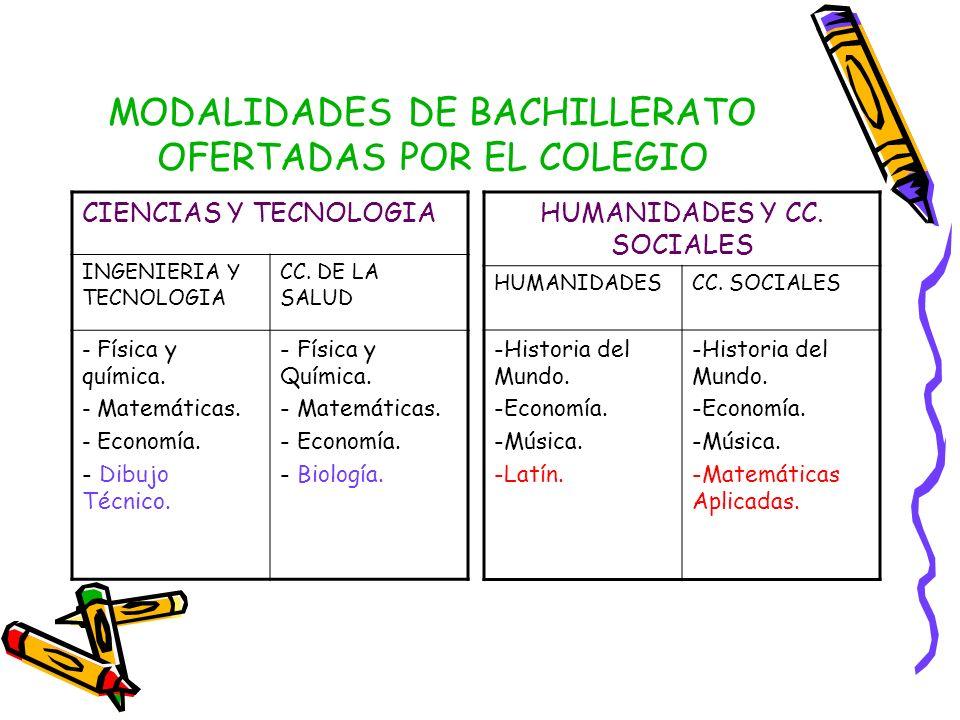 MODALIDADES DE BACHILLERATO OFERTADAS POR EL COLEGIO