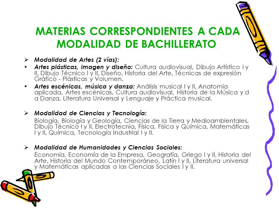 MATERIAS CORRESPONDIENTES A CADA MODALIDAD DE BACHILLERATO