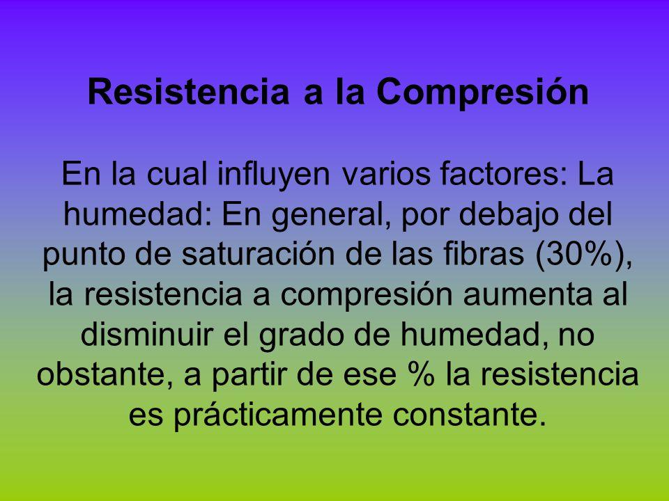 Resistencia a la Compresión