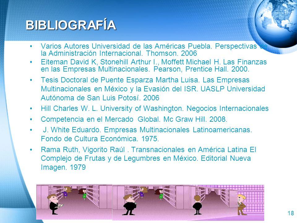 BIBLIOGRAFÍA Varios Autores Universidad de las Américas Puebla. Perspectivas de la Administración Internacional. Thomson. 2006.