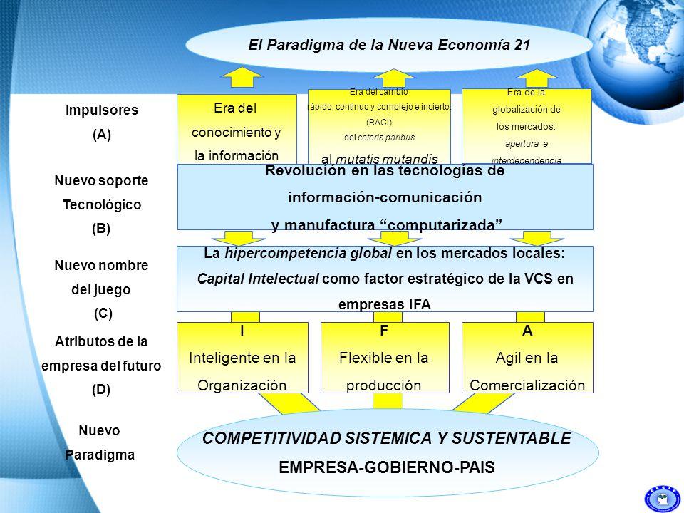 El Paradigma de la Nueva Economía 21
